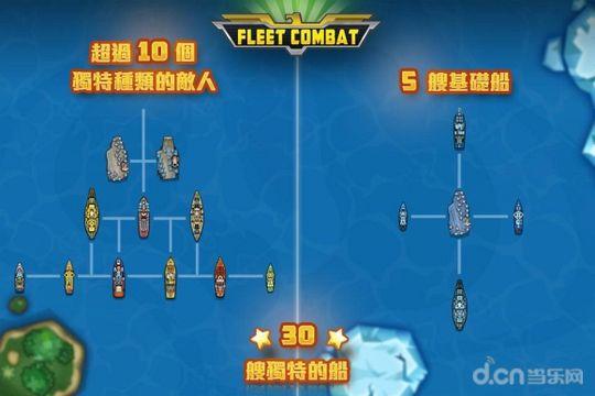 舰队大作战截图
